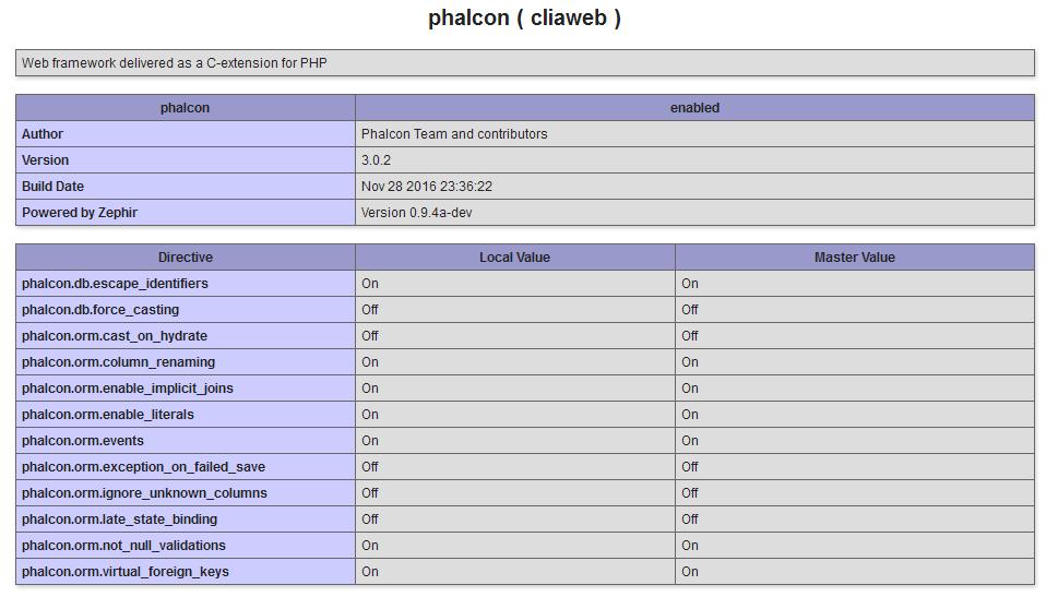 centos-linux-phalcon-kurulumu-2