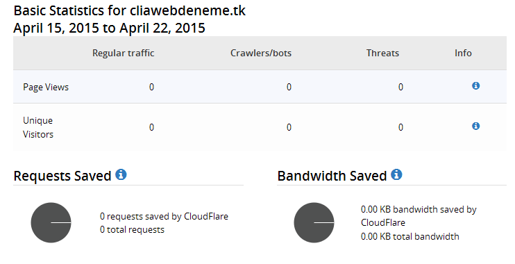 cpanel-cloudflare-13