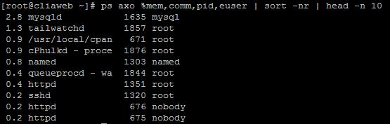 linux-ssh-yuksek-ram-kullanan-hesap-tespit